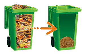 reduce waste in bins